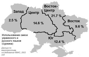 Map showing level of  Surzhyk  use in Ukraine
