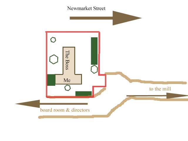 Plan of Work Study & Training Office